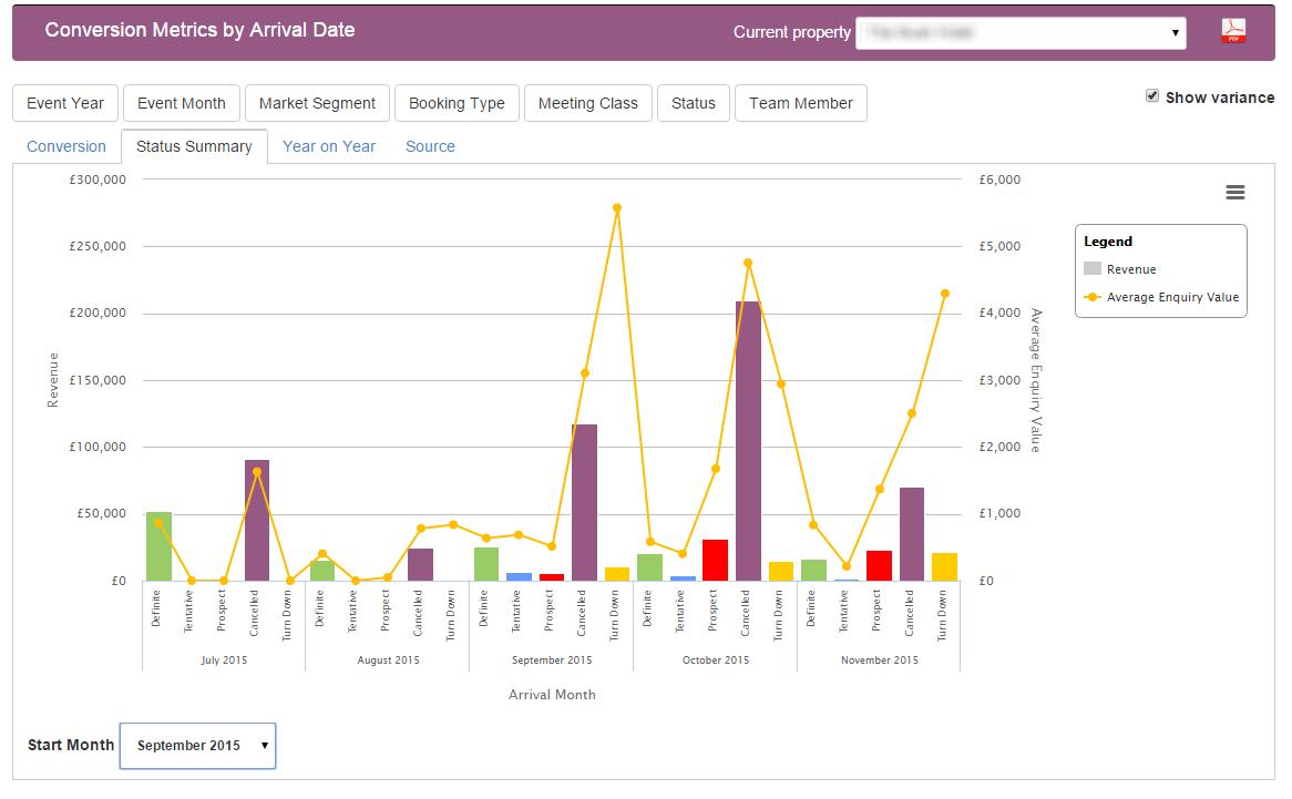 conversion-report