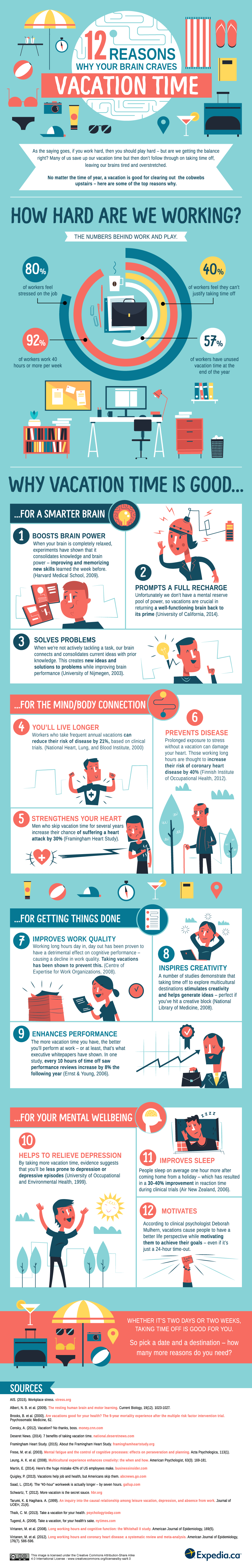 Infographic: 12 reasons to take a holiday