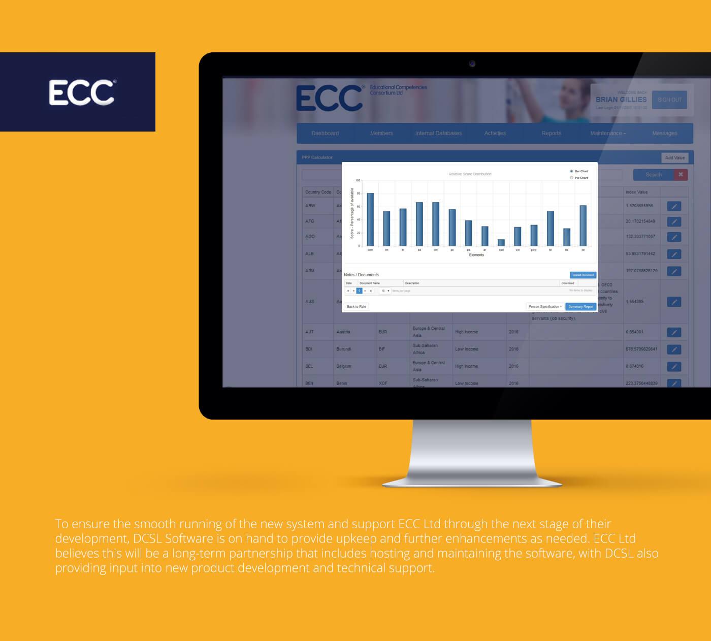 Educational Competencies Consortium (ECC)