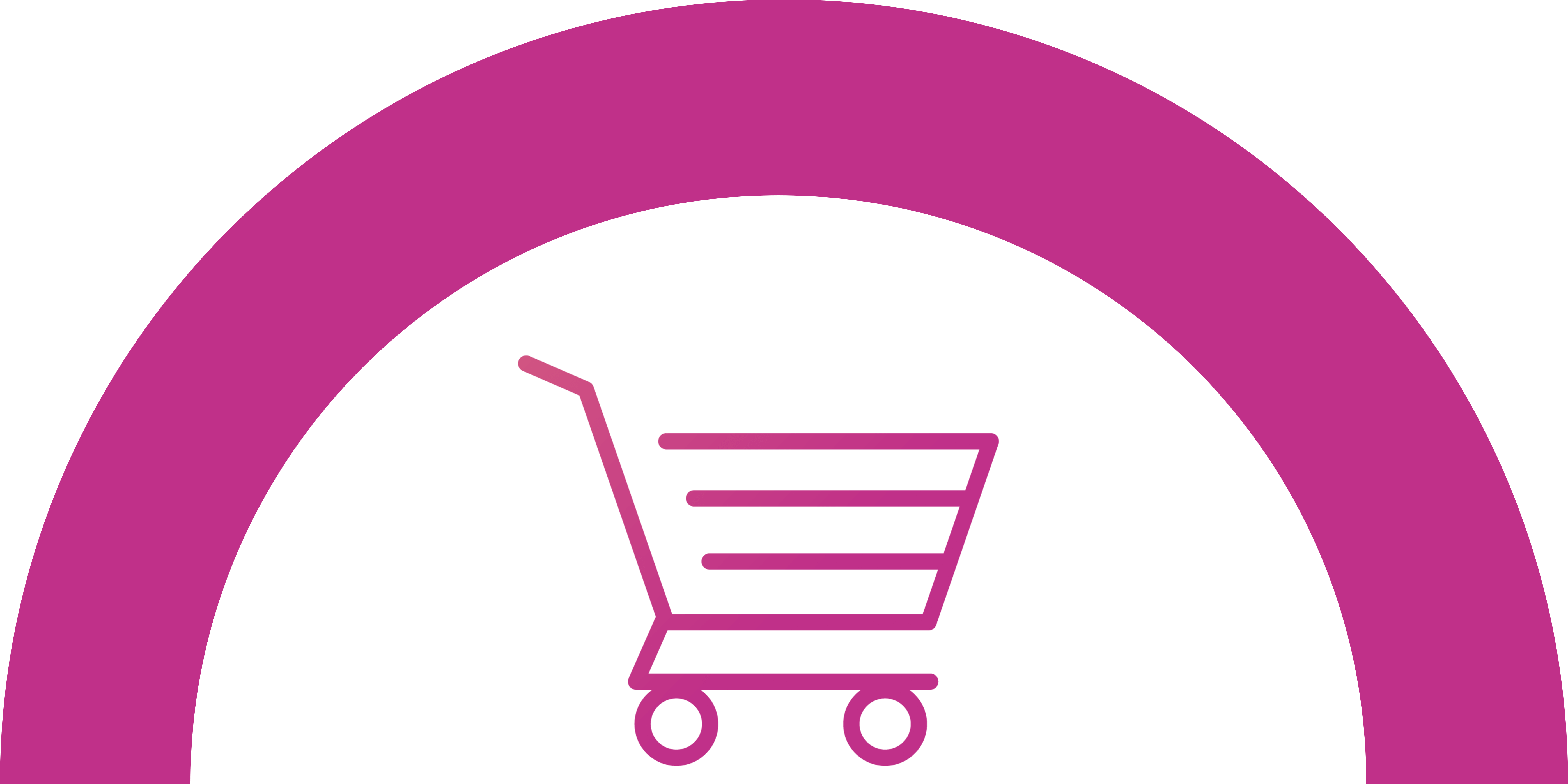 Retail and E-Commerce